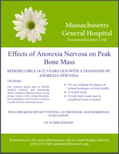 Massachusetts General Hospital Bone Mass Study